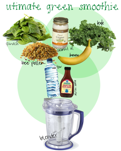 ultimategreensmoothie
